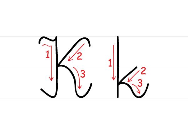 Nauka Pisania Dla Dzieci Szablon Z Literą K