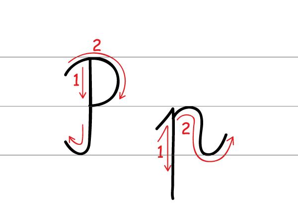 Nauka Pisania Dla Dzieci Szablon Z Literą P